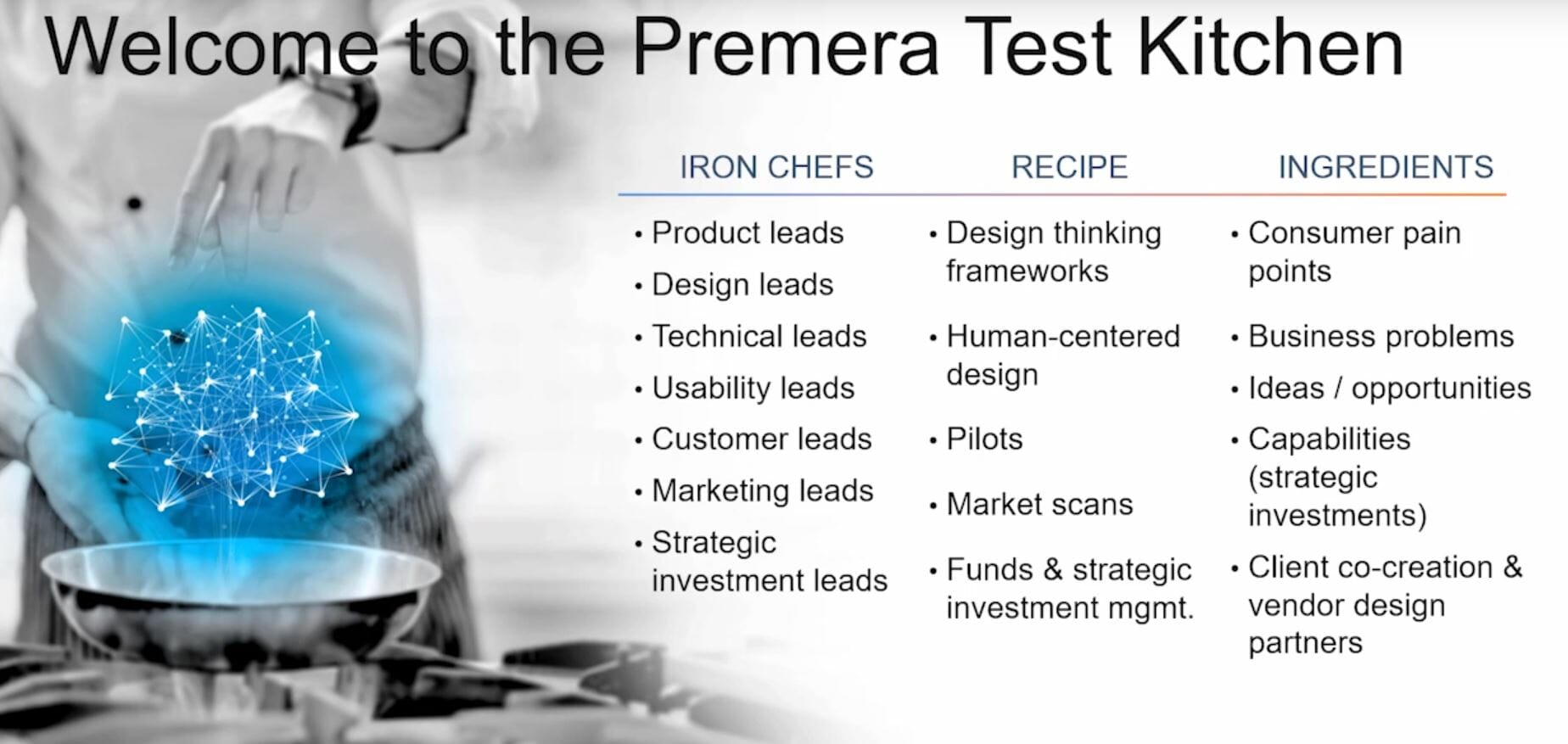 Premera Test Kitchen