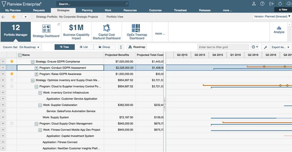 Strategy Roadmap with Planview Enterprise