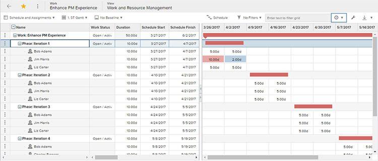 Top 12 Resource Management Best Practices - Planview