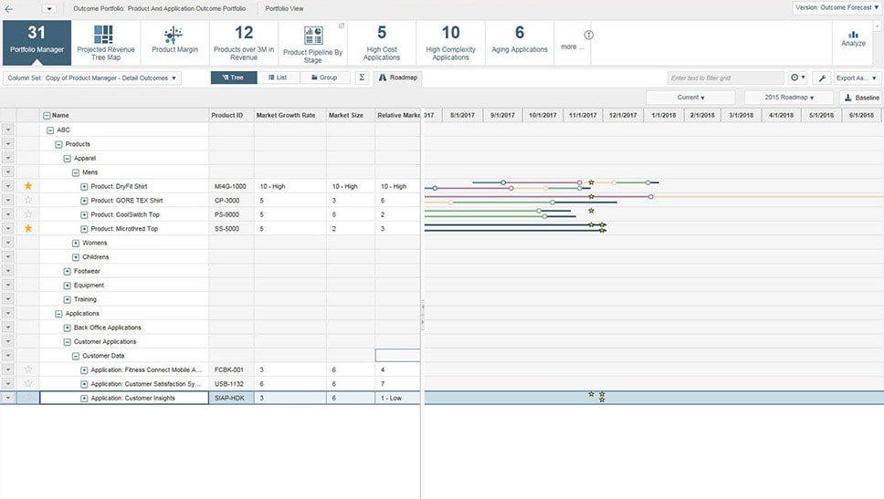 Use a product roadmap tool to eliminate the manual struggle of developing roadmaps via slideware.