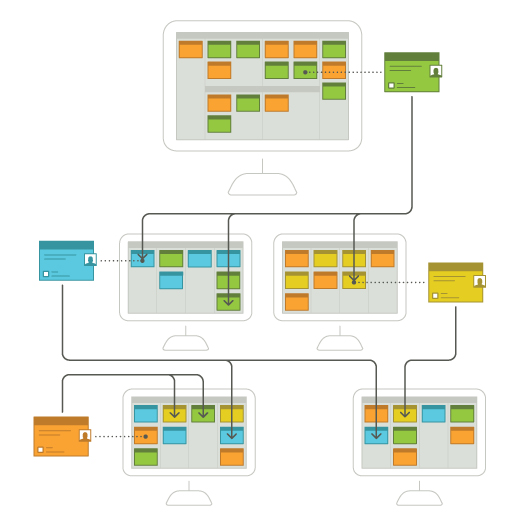 LeanKit multi-board connections