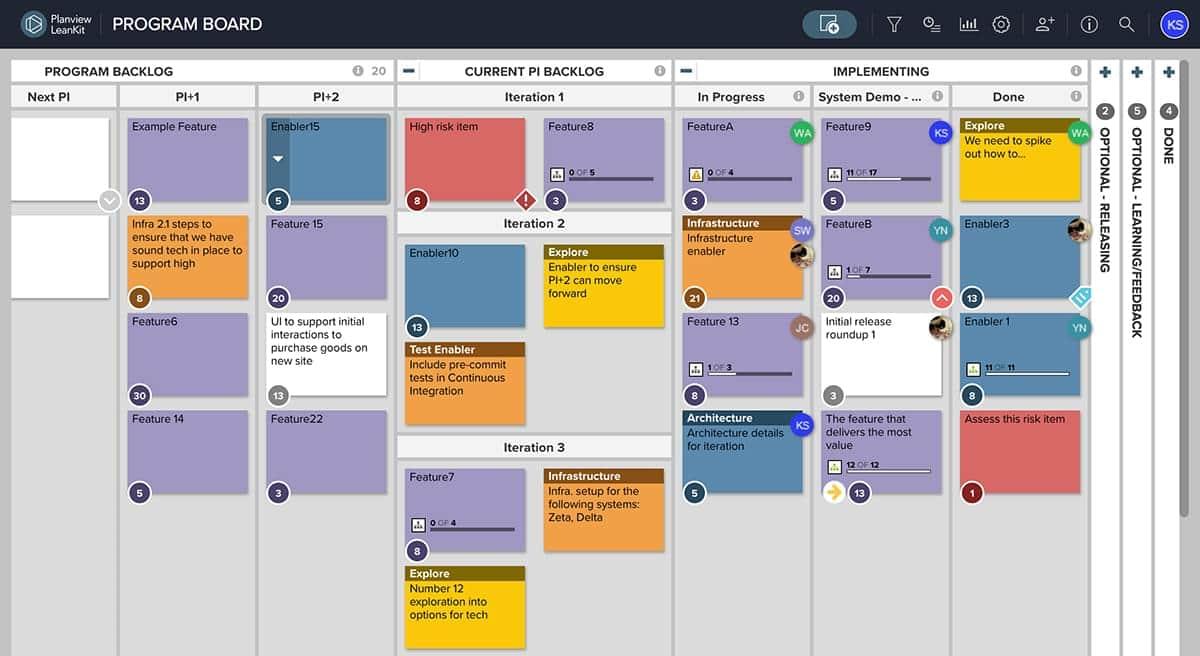 Agile Basics basics and benefits of agile method | planview leankit
