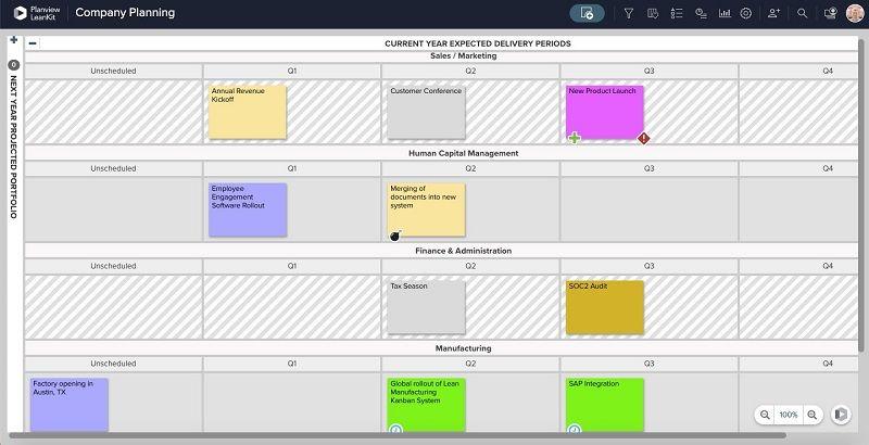 Kanban tools can help enhance work visualization for virtual teams, regardless of their department.