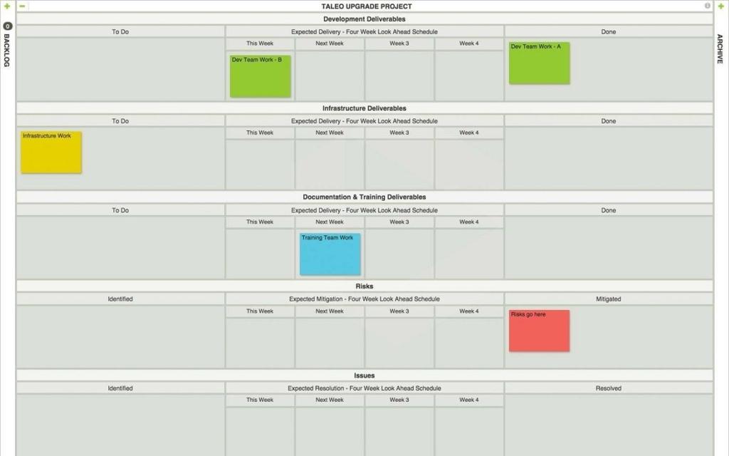 Organizational systems like online Kanban boards can help self-organizing teams reach their goals.