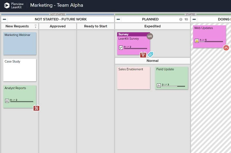 A Kanban board offers a way to visually manage your work.