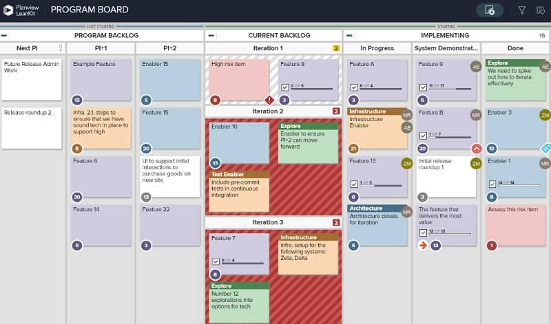 Here is an example of a Kanban board with vertical and horizontal sub-lanes; WIP limits are noted by a number icon in the top right corner.