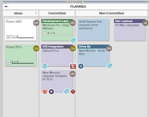 Visualizing incoming and planned work on a Kanban board allows you to make better trade-off decisions based on work priority and overall strategy.