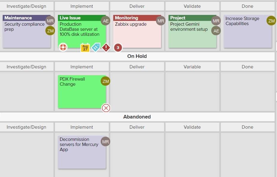 Med en Kanban-tavla kan du visualisera var enskilda arbetsposter befinner sig i din process.