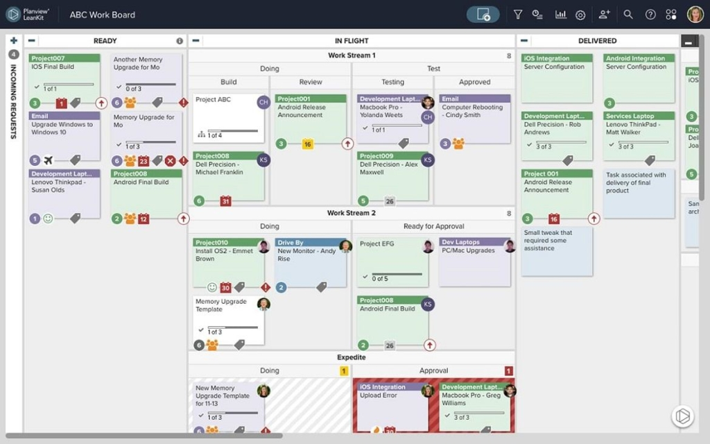 Visualize workflow via enterprise Kanban boards to drive clarity, alignment, and focus on key objectives.