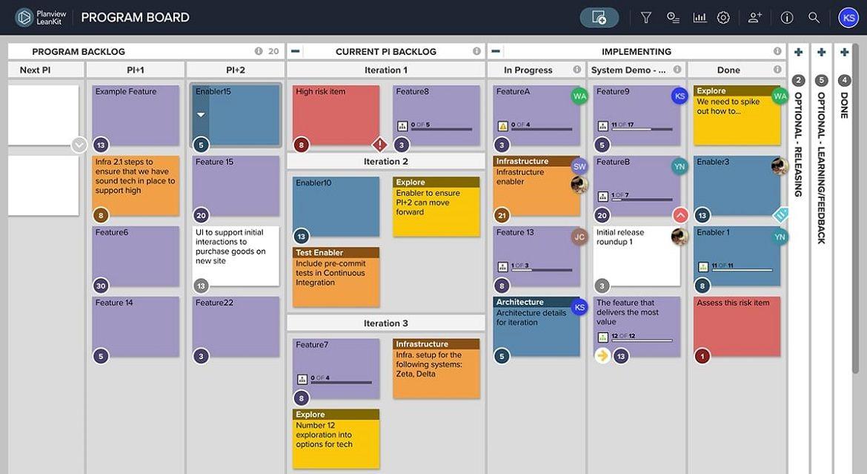 Agile Best Practices For More Effective Teams Planview Leankit