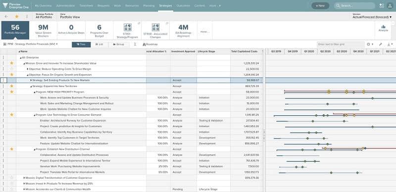 Connecter stratégie et réalisation grâce à un logiciel de planification stratégique: une vue de feuille de route présente la situation globale pour l'ensemble des programmes, fonctionnalités et stratégies.
