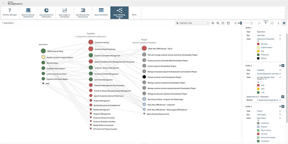 Enterprise nodevisualiseringer