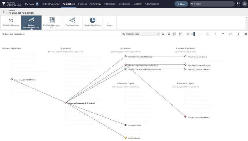 Make better, faster decisions using impactful visualizations