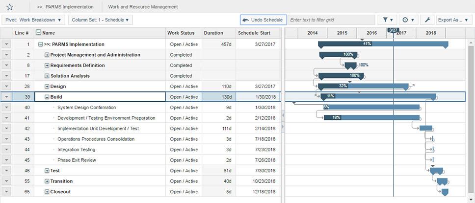 Optimisez l'efficacité des projets au moyen de bonnes pratiques et de workflows standardisés