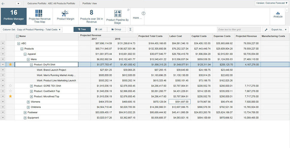 Réduisez le coût total de développement de produits au moyen d'outils complets de reporting financier