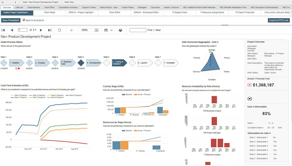 Take advantage of hundreds of out of the box analytics, reports, and dashboards proven to drive positive product portfolio outcomes