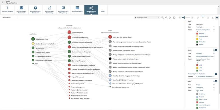 Visualiseringar av företagsnoder