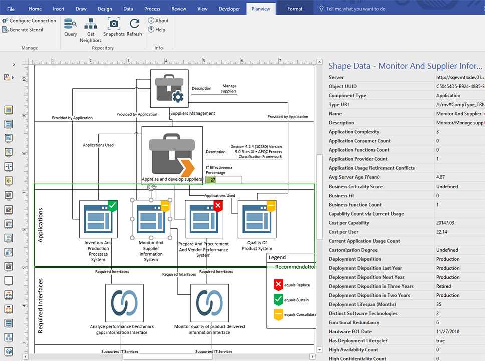 Integrated Visio-based modeling
