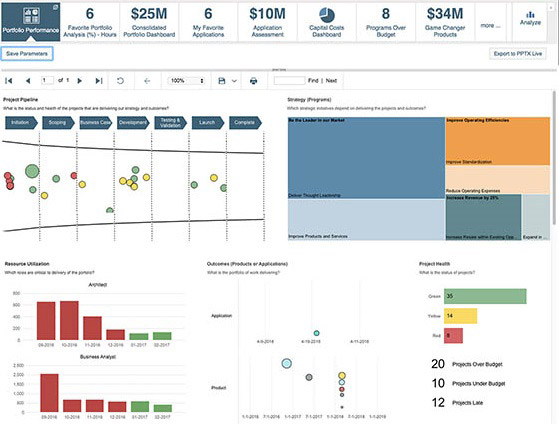 Communicate across the enterprise with executives and stakeholders. Define measurable metrics, assess the ROI, and adjust the plan across all portfolios.