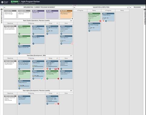 This Portfolio Kanban example of Kanban software shows how to visualize strategic themes.