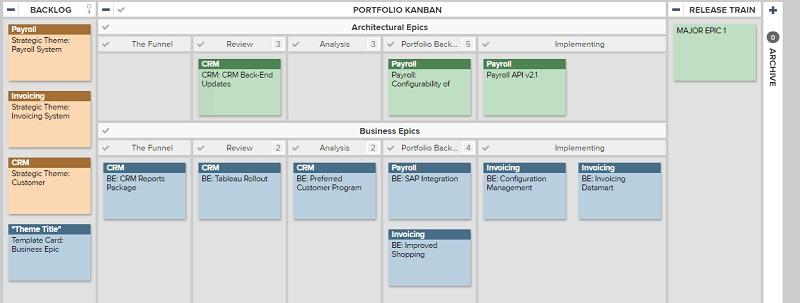 SAFe portfolio Kanban board example