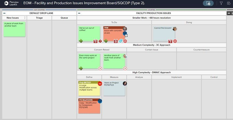 A digital Kanban board is an essential element of any true just-in-time manufacturing system.