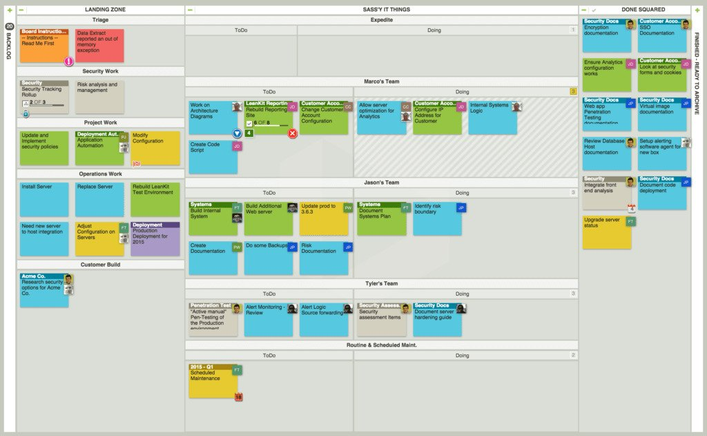 The horizontal swimlanes in this Kanban board example represent parallel processes for each sub-team.