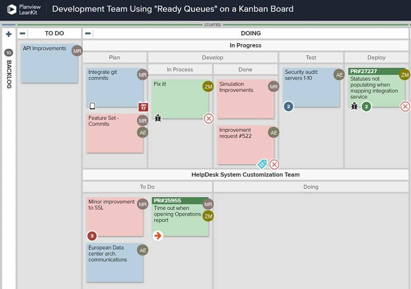 This is an example of a Software Development team leveraging a Kanban system to better understand their workflow.