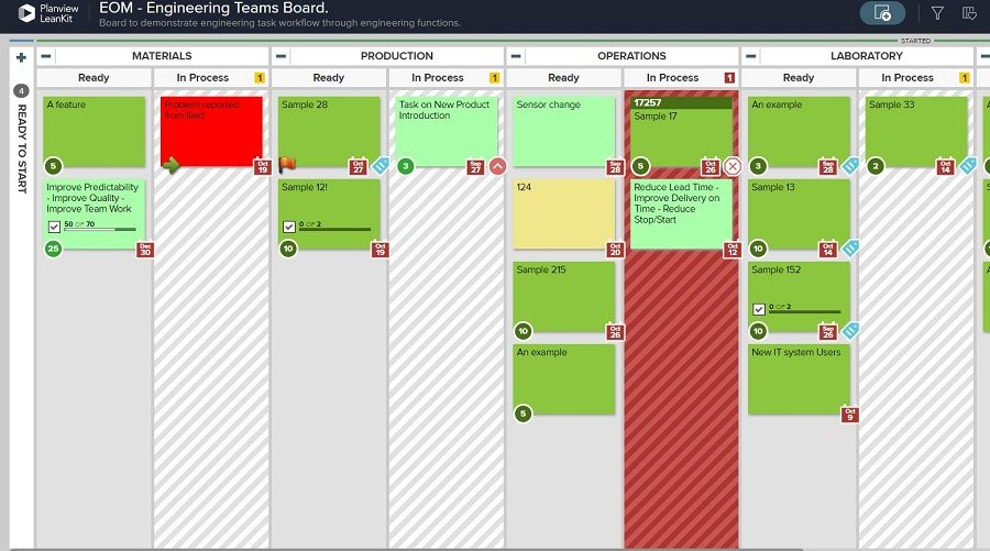 WIP limits on a Kanban board are a helpful tool for managing flow, one of the core Lean manufacturing principles.