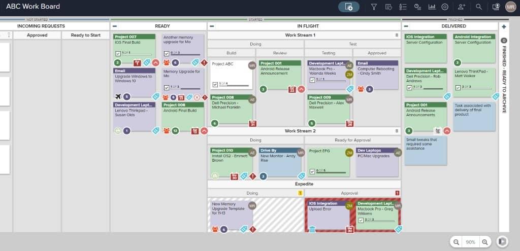 Kanban-Boards machen aus typischen Projektmanagement-Tools Systeme zur Visualisierung von Arbeit, zur Verbesserung von Prozessen und mehr.