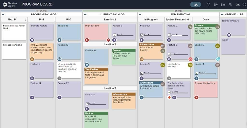 Projektmanagement-Tools wie das oben genannte Kanban-Board erlauben Teams, die Art und Weise der Verwaltung von Projekten zu optimieren.