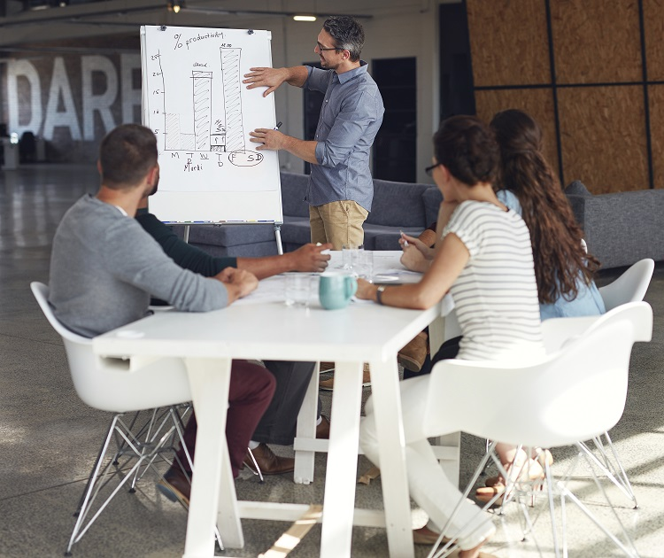 Lean culture is the organizational embodiment of Lean principles and practices.