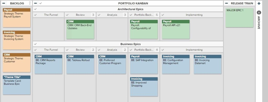 Kanban enables teams to create opportunities for implementing process improvement steps as they discuss capacity constraints and other bottlenecks.
