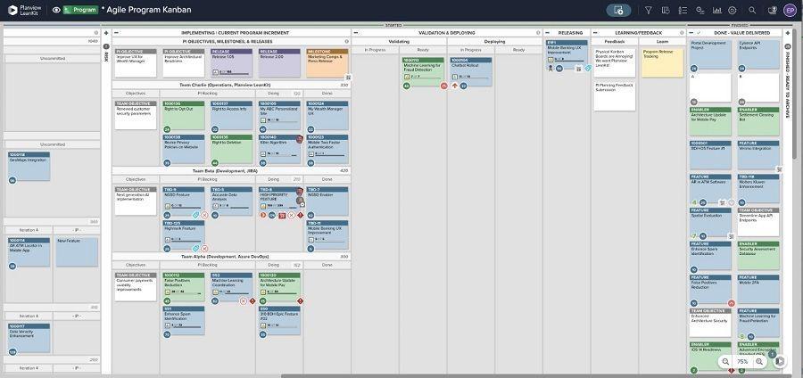 Agile Programm-Kanban verknüpft Agile Release Trains auf Programmebene.