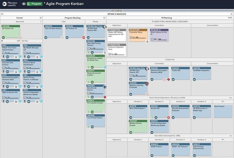 Kanban est souvent utilisé comme un outil par les équipes Lean et Agile, et peut s'intégrer à d'autres frameworks Agile.