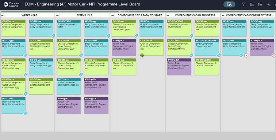 Using a Kanban board to facilitate demand-based (pull) manufacturing is a key element of Lean manufacturing.