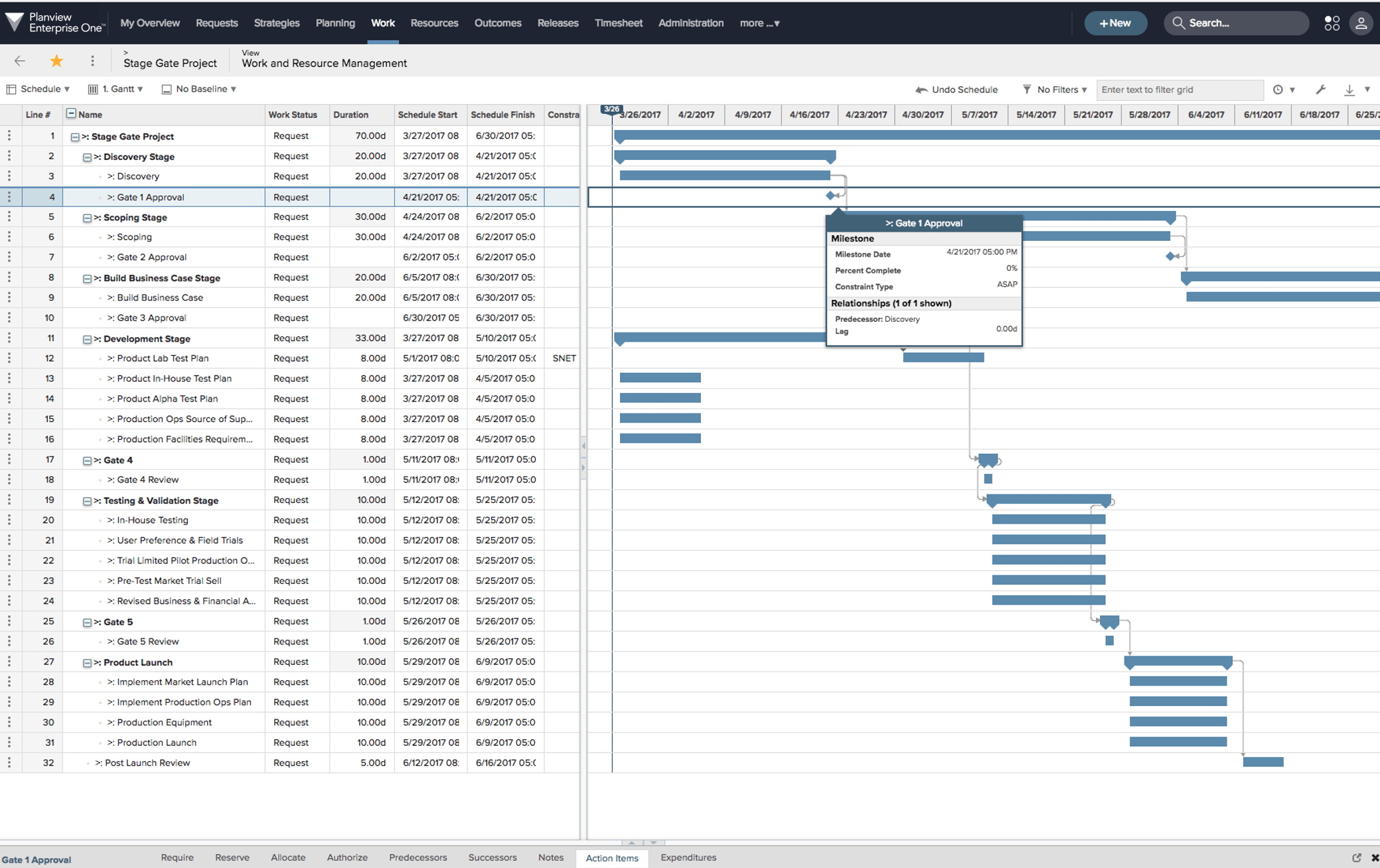 Planview Enterprise One work and resource management dashboard