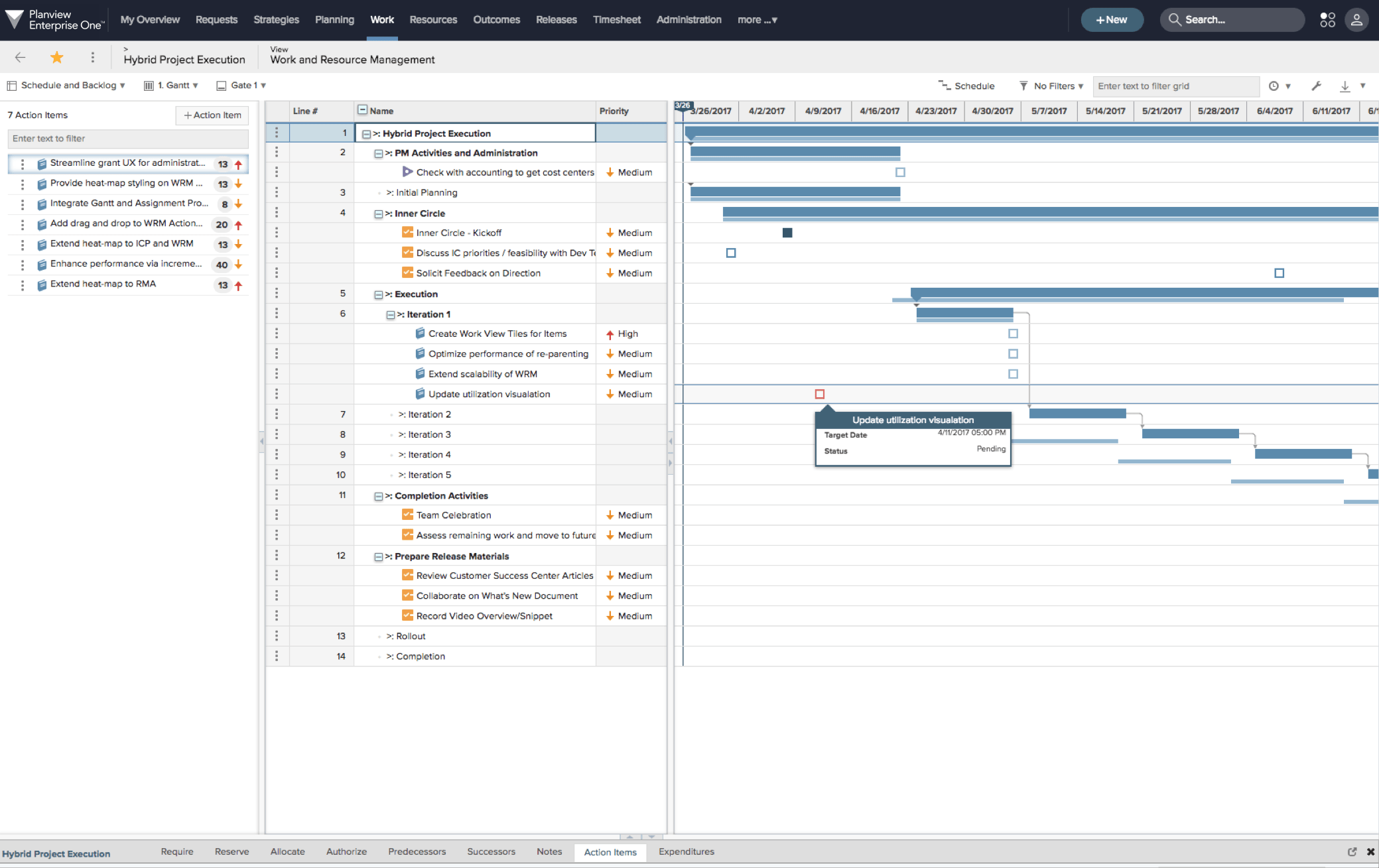 Planview Enterprise One project execution dashboard