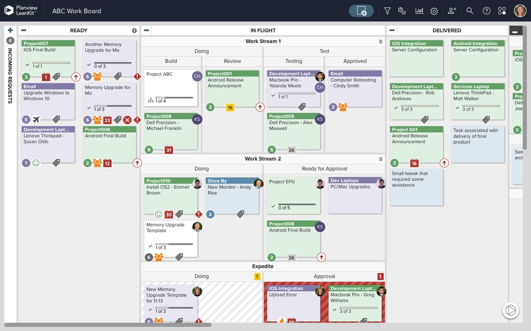 Planview Leankit dashboard