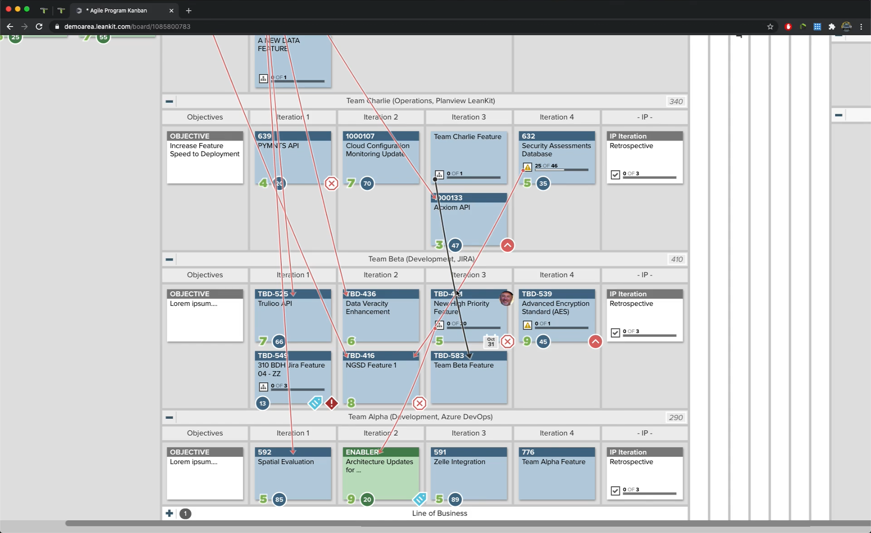 Agile Portfolio Kanban Screen to Deliver with Confidence