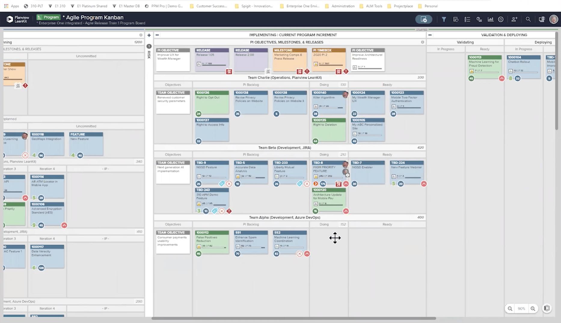 Bildschirm Agile Programm-Kanban