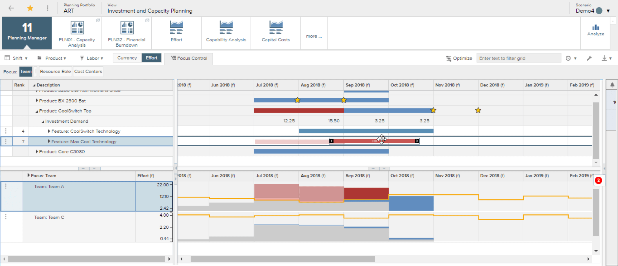 Planview PPM Pro resource workbench investment and capacity planning screen