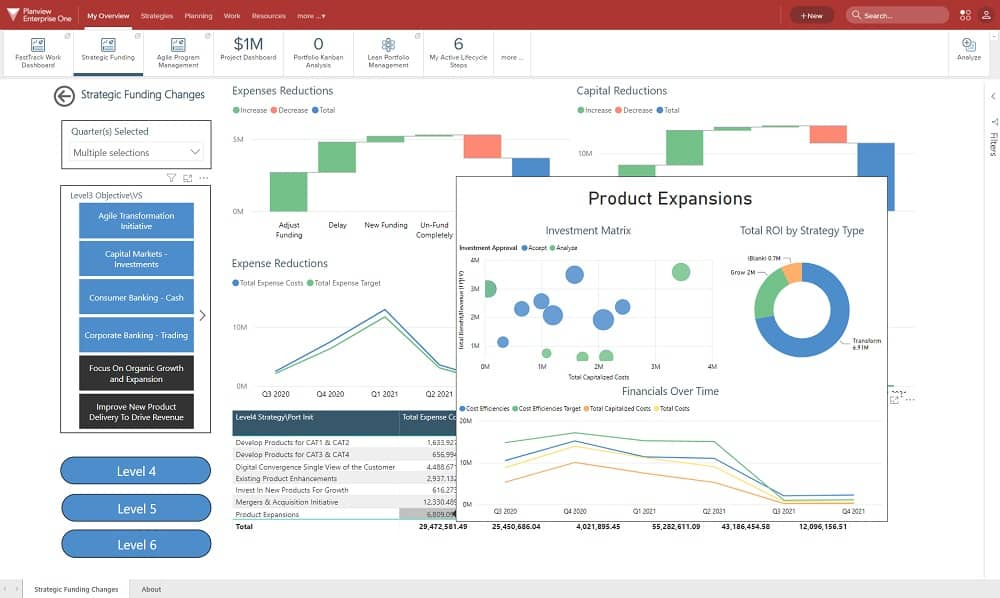 Planview Enterprise One dashboard