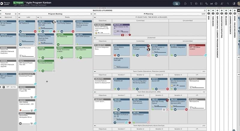 Le développement et la gestion d'un backlog est un élément clé de nombreux frameworks Agile. Les tableaux Kanban sont souvent utilisés à cet effet.