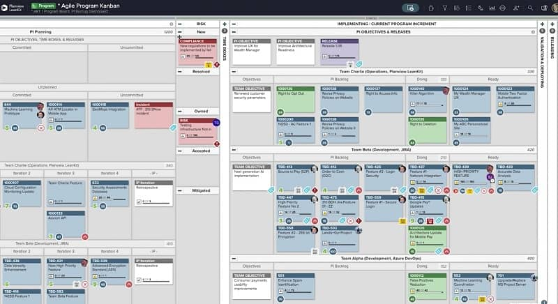 A critical leadership exercise in the Scaled Agile Framework is identifying and ROAM-ing risks, like the ones shown here on this Program Board.