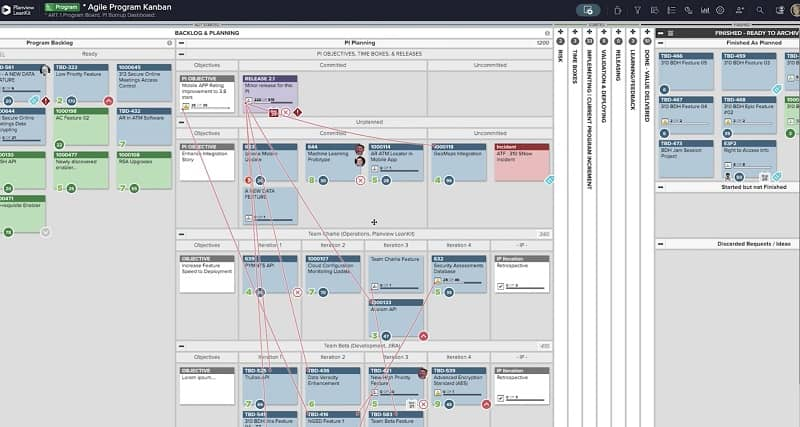 Applying the Scaled Agile Framework often means managing dependencies, visually indicated here as cards connected by red lines.