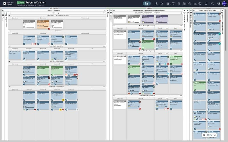 The ability to use the capabilities of OKR software within an enterprise Kanban solution is ideal for Agile organizations.